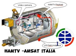 HAMTV AMSAT ITALIA